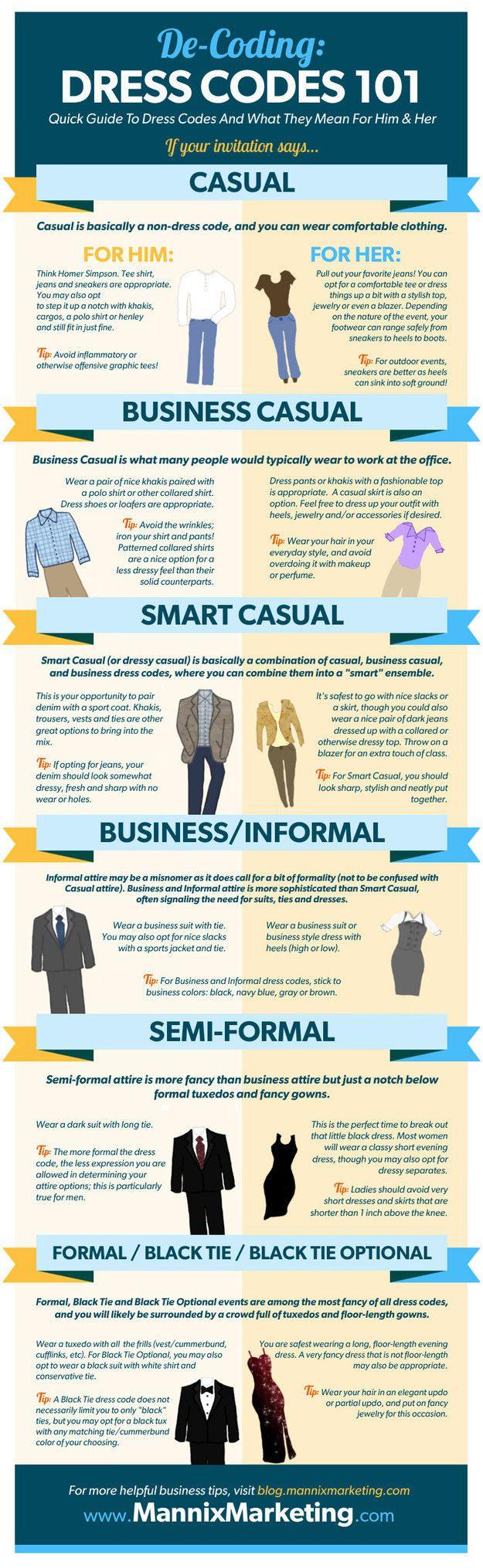 วิธีแต่งตัวให้ดูดี Dress Code