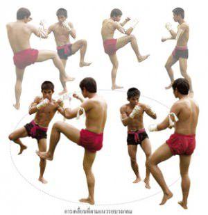 วิธีต่อยมวยไทย (12)