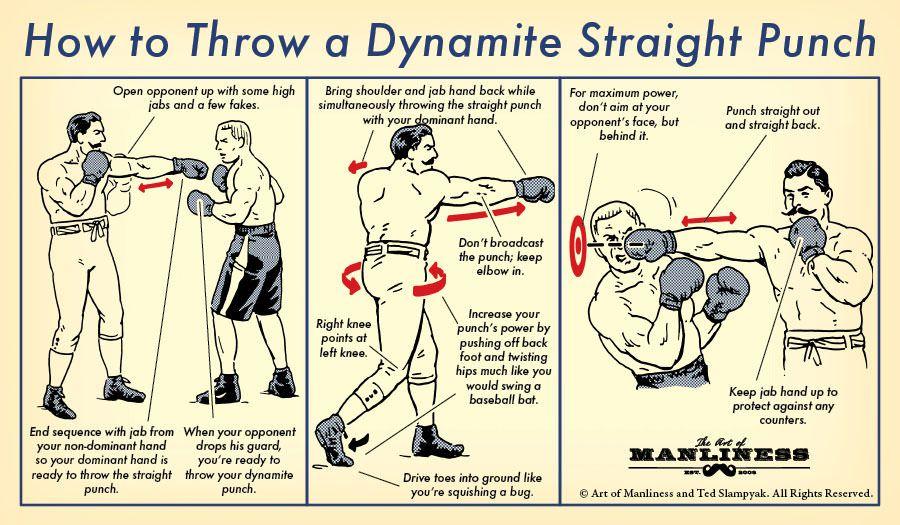 วิธีต่อยให้แรง Throw-a-Punch-2