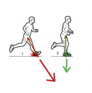 วิธีวิ่งให้ไม่เหนื่อย overstride