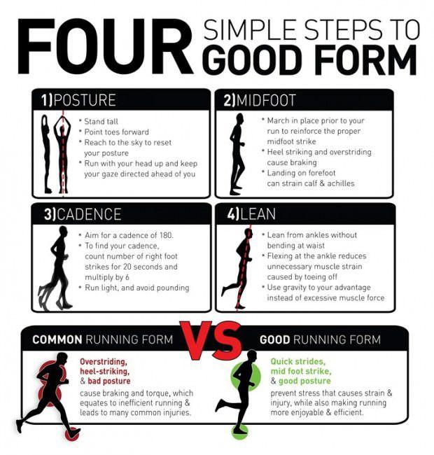 วิธีวิ่งให้ไม่เหนื่อย posture