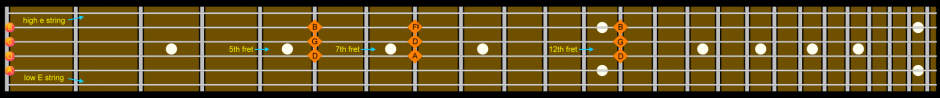 Guitar_Fretboard_Harmonic_Chords_G_and_D