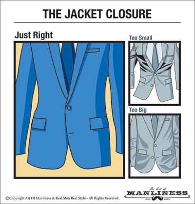 วิธีเลือกชุดสูท Jacket-Closure_cAOMRMRS_400
