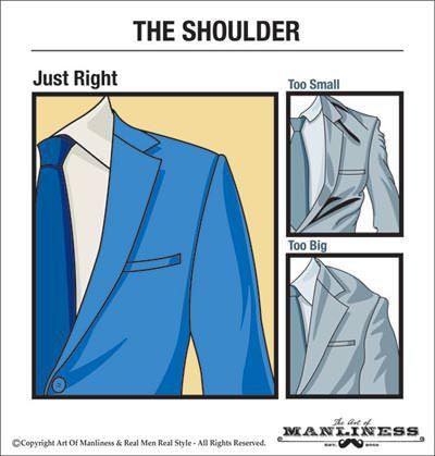 วิธีเลือกชุดสูท Shoulder_cAOMRMRS_400