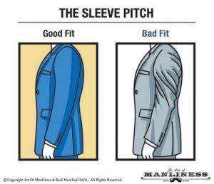 วิธีเลือกชุดสูท Sleeve-Pitch_cAOMRMRS400