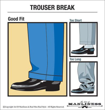 วิธีเลือกชุดสูท Trouser-Break_cAOMRMRS_400