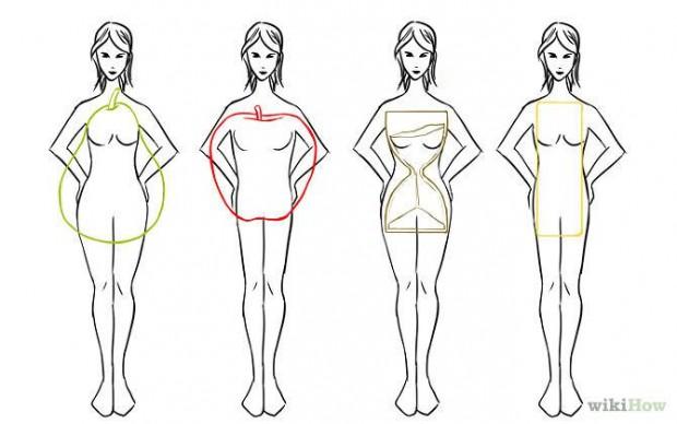 วิธีเลือกชุดว่ายน้ำผู้หญิง6
