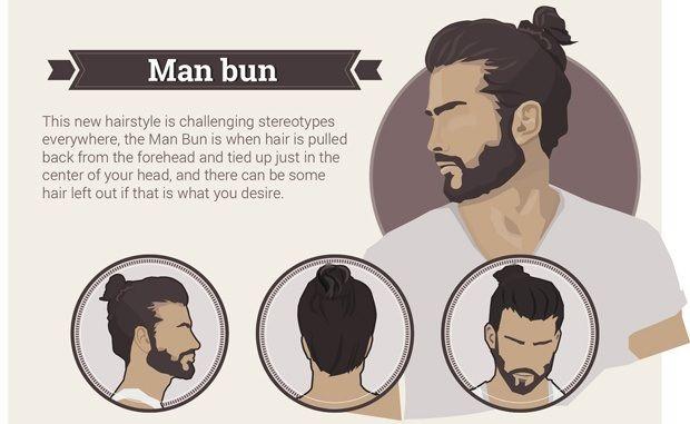 วิธีเลือกทรงผมผู้ชายให้ดูดี 20156