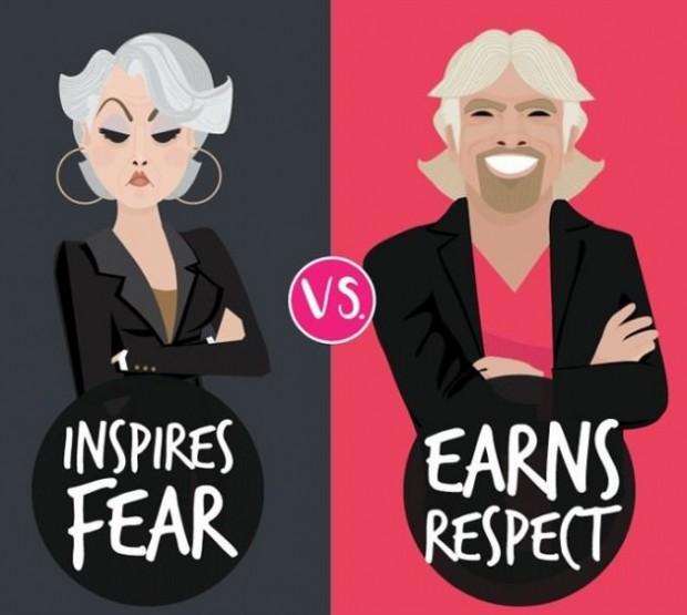 วิธีอธิบายความต่าง Boss vs Leader ด้วยภาพ10