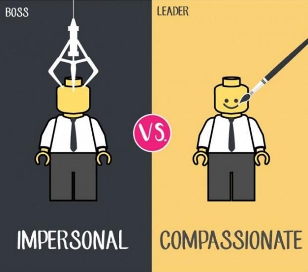 วิธีอธิบายความต่าง Boss vs Leader ด้วยภาพ2