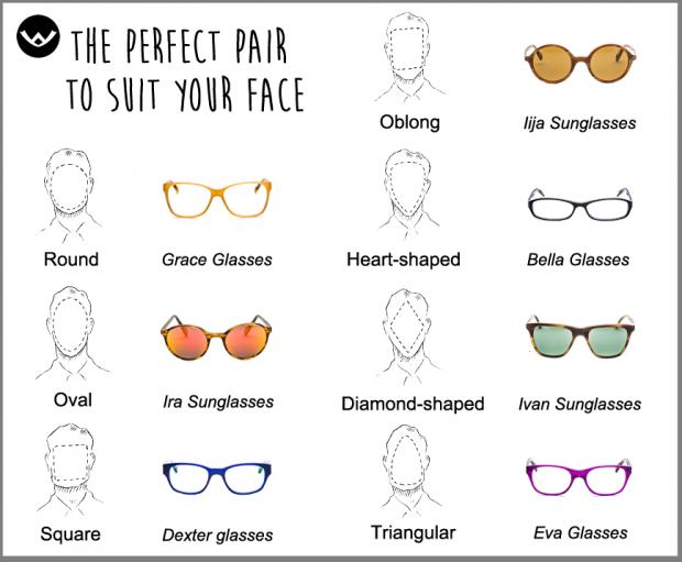 วิธีเลือกแว่น2